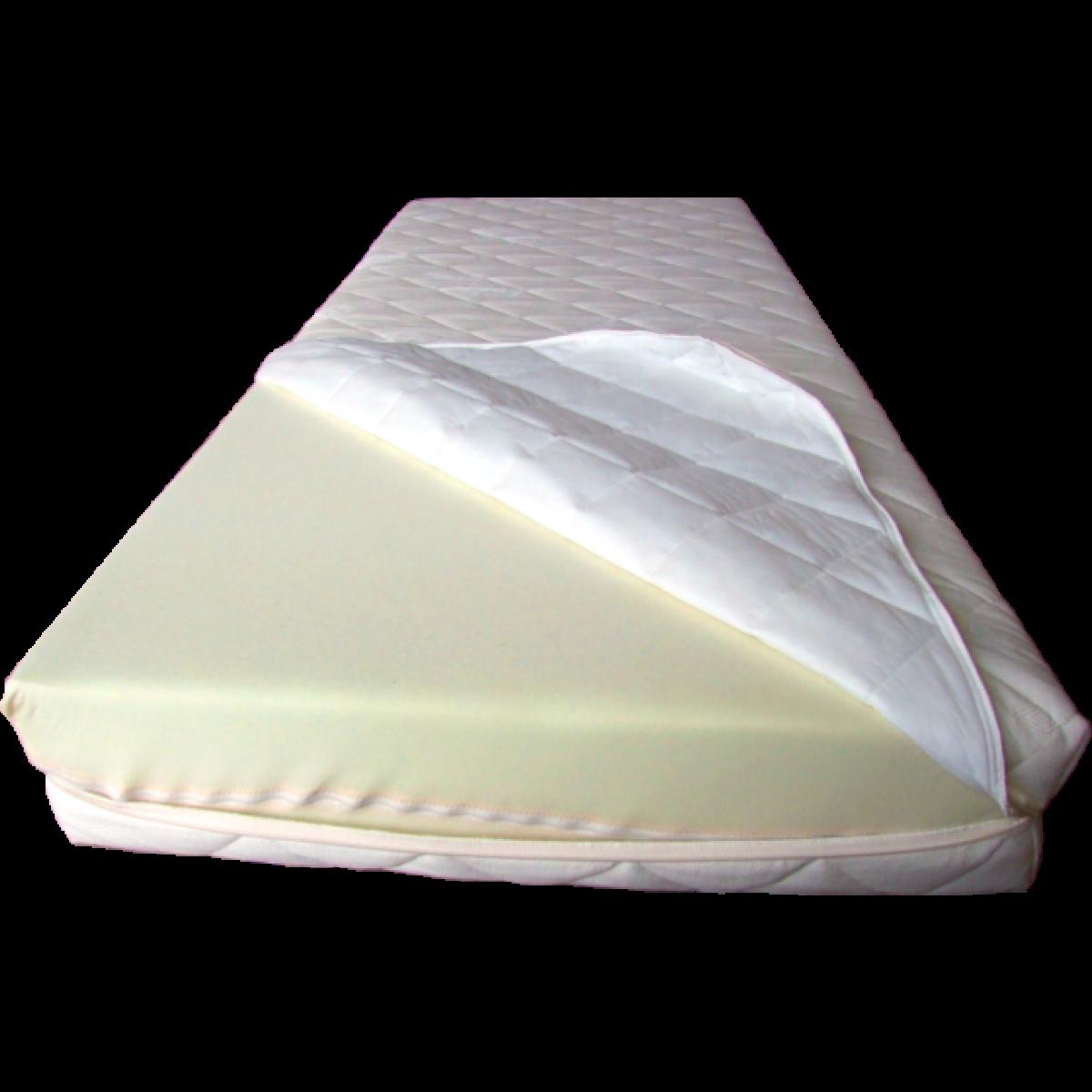 Materasso schiumato ad acqua Greencoat modello Turchese - ILoveSleep.it