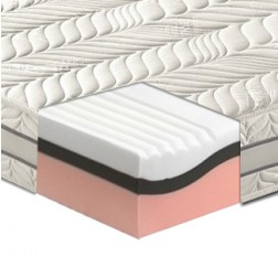 Materasso in memory Foam pantografato 3 strati a zone differenziate mod. Dolomite