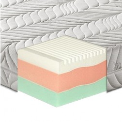 Materasso in memory Foam ondulato 3 strati e 7 zone differenziate mod. Perla