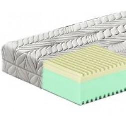 Materasso in Memory Foam Ondulato mod. Lapislazzulo