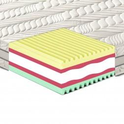 Materasso in Memory Foam 5 strati con Fibra di Carbonio mod. Sassari