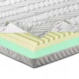 Materasso in memory foam con fibra di Carbonio Resistat mod. Lapislazzulo HighTech
